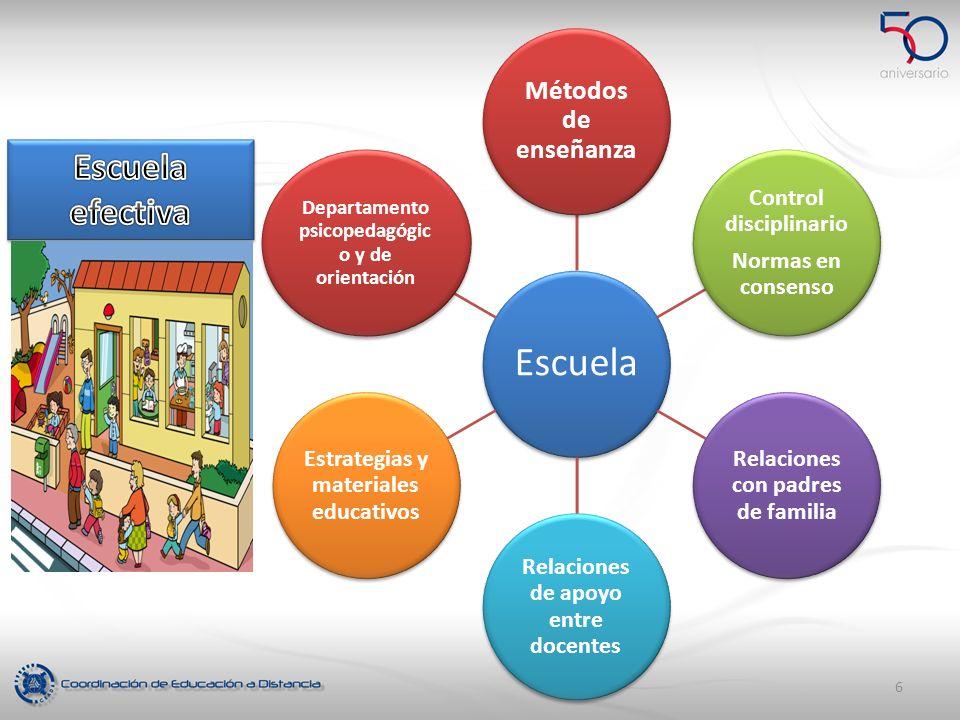 Escuela efectiva Métodos de enseñanza Control disciplinario