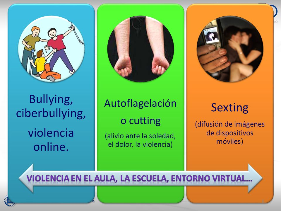 VIOLENCIA EN EL AULA, LA ESCUELA, entorno virtual…