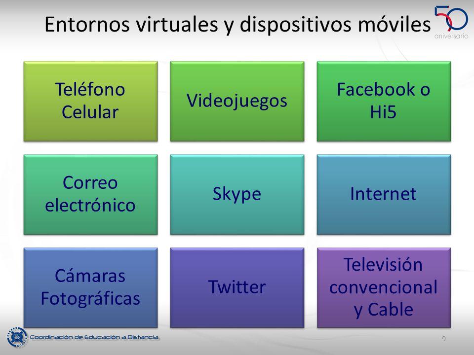 Entornos virtuales y dispositivos móviles