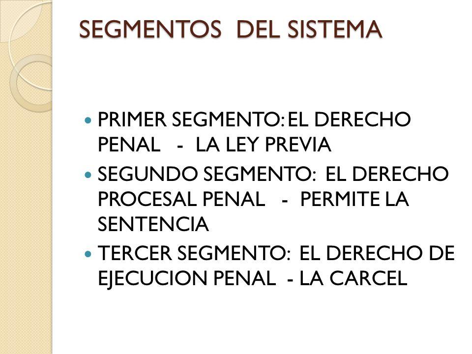 SEGMENTOS DEL SISTEMA PRIMER SEGMENTO: EL DERECHO PENAL - LA LEY PREVIA.