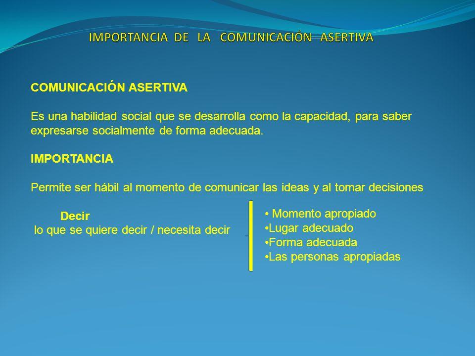 IMPORTANCIA DE LA COMUNICACIÓN ASERTIVA
