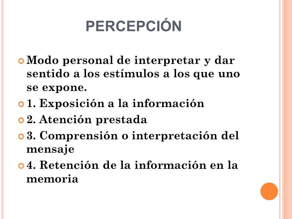 1. Exposición a la información 2. Atención prestada
