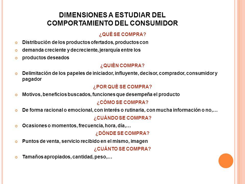 DIMENSIONES A ESTUDIAR DEL COMPORTAMIENTO DEL CONSUMIDOR