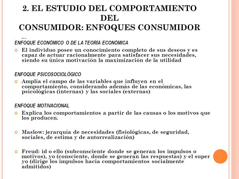 2. EL ESTUDIO DEL COMPORTAMIENTO DEL CONSUMIDOR: ENFOQUES CONSUMIDOR