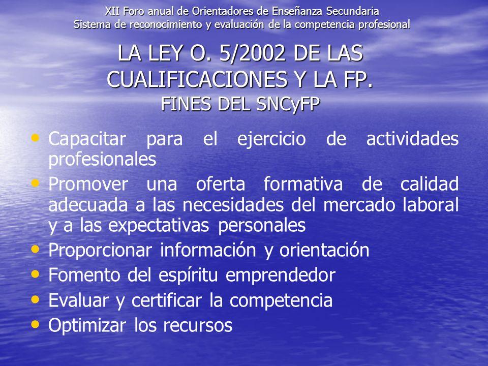 LA LEY O. 5/2002 DE LAS CUALIFICACIONES Y LA FP. FINES DEL SNCyFP