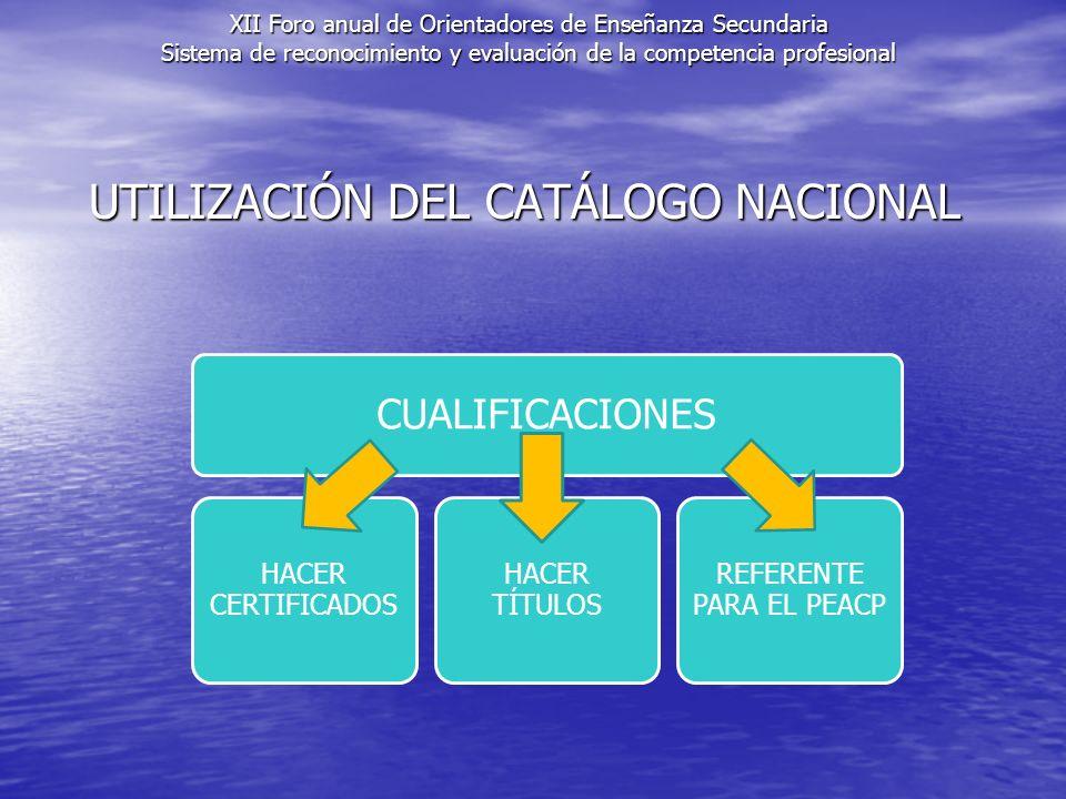 UTILIZACIÓN DEL CATÁLOGO NACIONAL