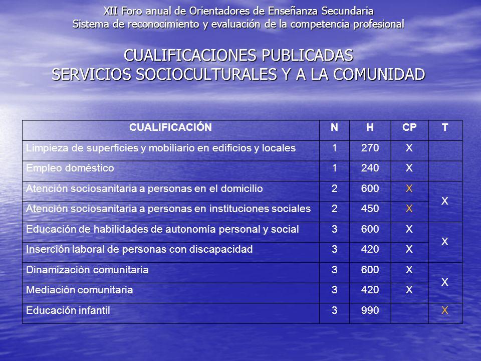 CUALIFICACIONES PUBLICADAS SERVICIOS SOCIOCULTURALES Y A LA COMUNIDAD