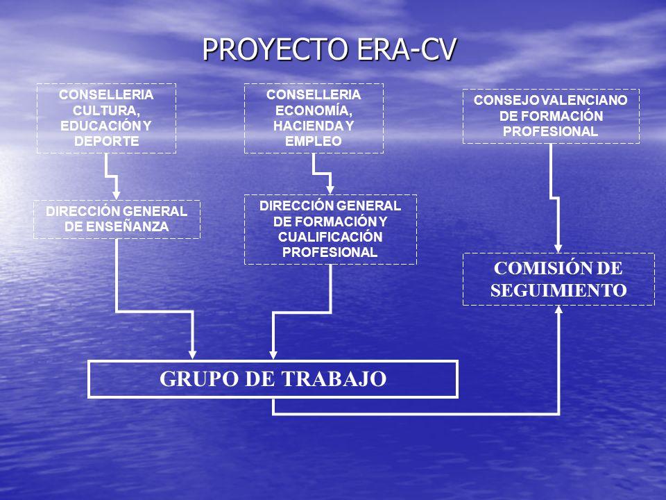 PROYECTO ERA-CV GRUPO DE TRABAJO COMISIÓN DE SEGUIMIENTO