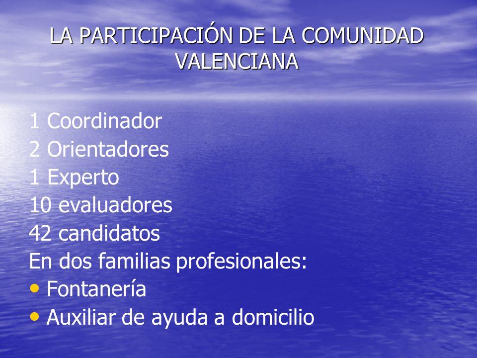 LA PARTICIPACIÓN DE LA COMUNIDAD VALENCIANA