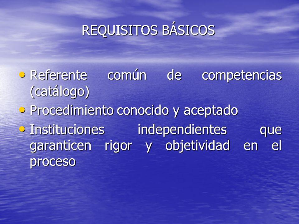 REQUISITOS BÁSICOS Referente común de competencias (catálogo) Procedimiento conocido y aceptado.