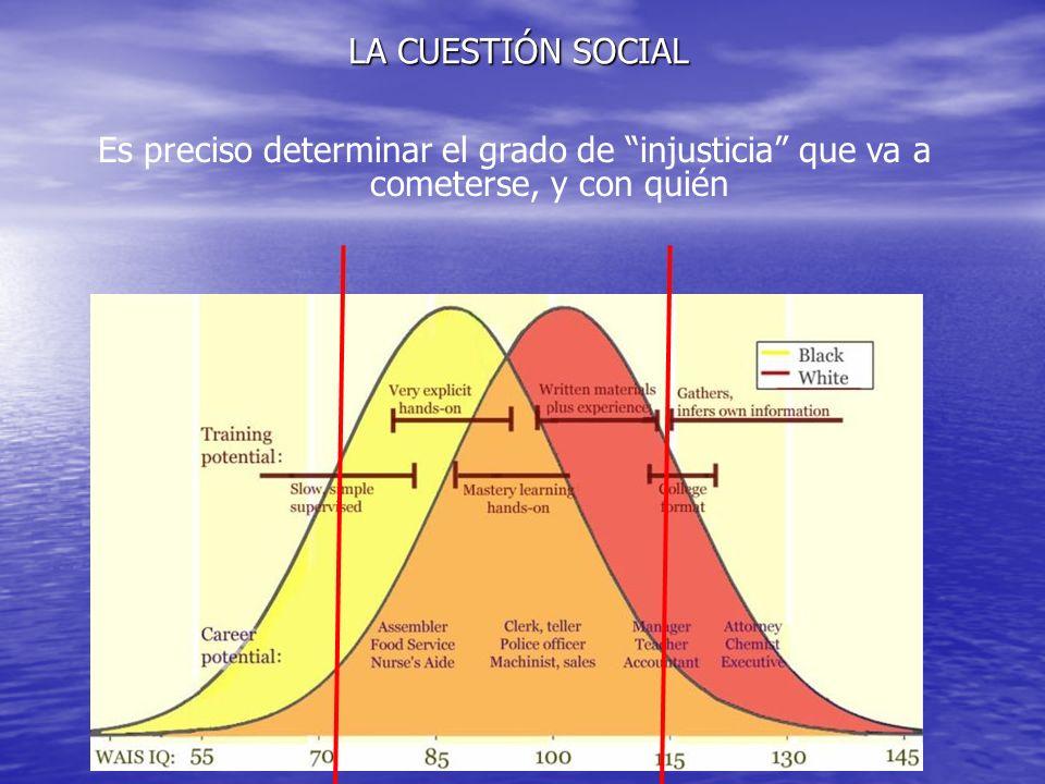 LA CUESTIÓN SOCIAL Es preciso determinar el grado de injusticia que va a cometerse, y con quién