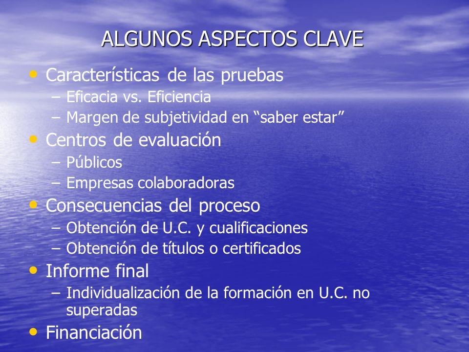 ALGUNOS ASPECTOS CLAVE
