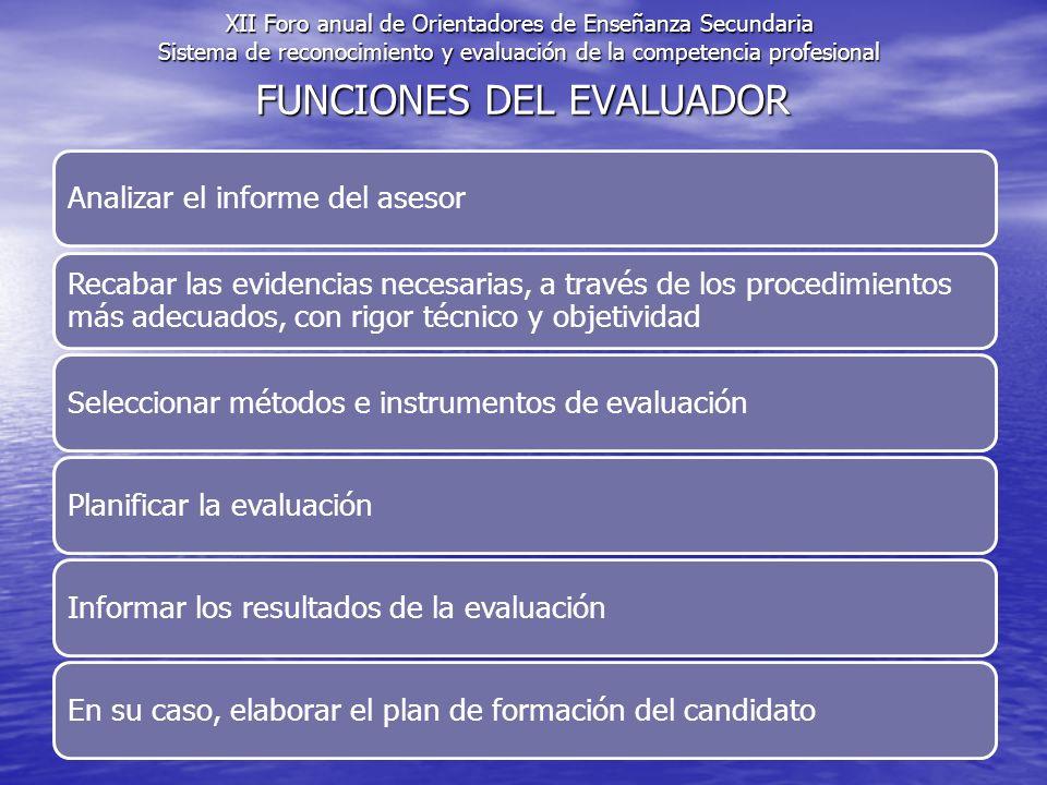 FUNCIONES DEL EVALUADOR