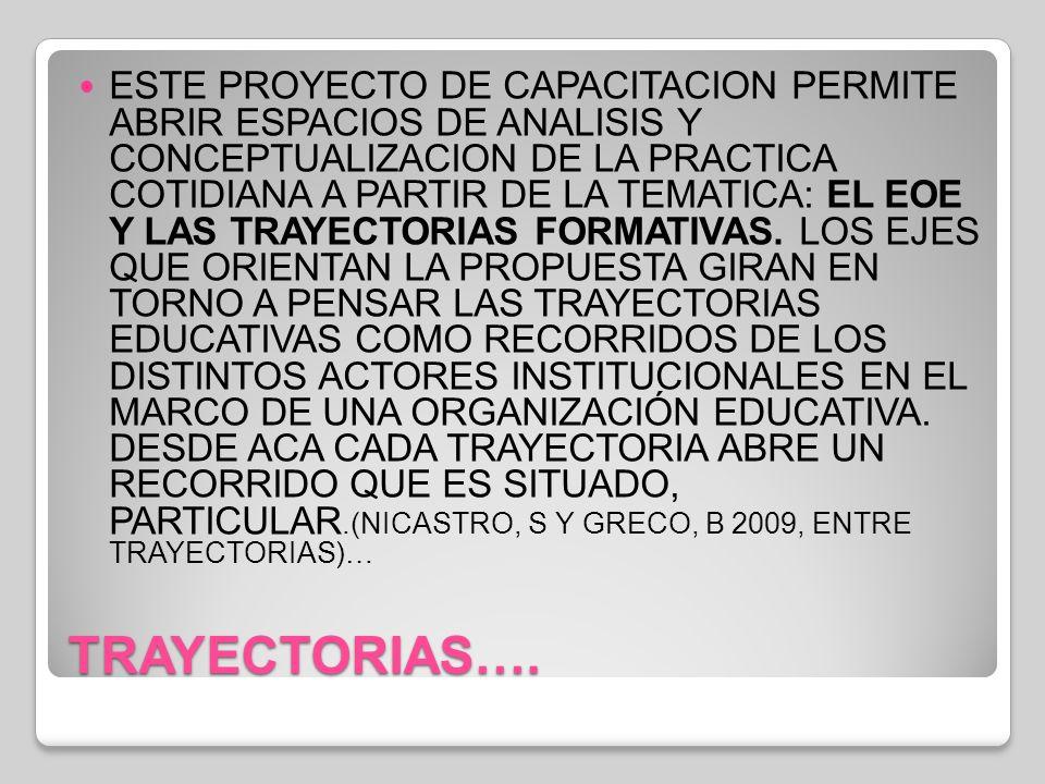 ESTE PROYECTO DE CAPACITACION PERMITE ABRIR ESPACIOS DE ANALISIS Y CONCEPTUALIZACION DE LA PRACTICA COTIDIANA A PARTIR DE LA TEMATICA: EL EOE Y LAS TRAYECTORIAS FORMATIVAS. LOS EJES QUE ORIENTAN LA PROPUESTA GIRAN EN TORNO A PENSAR LAS TRAYECTORIAS EDUCATIVAS COMO RECORRIDOS DE LOS DISTINTOS ACTORES INSTITUCIONALES EN EL MARCO DE UNA ORGANIZACIÓN EDUCATIVA. DESDE ACA CADA TRAYECTORIA ABRE UN RECORRIDO QUE ES SITUADO, PARTICULAR.(NICASTRO, S Y GRECO, B 2009, ENTRE TRAYECTORIAS)…