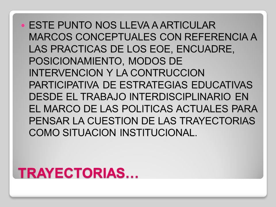ESTE PUNTO NOS LLEVA A ARTICULAR MARCOS CONCEPTUALES CON REFERENCIA A LAS PRACTICAS DE LOS EOE, ENCUADRE, POSICIONAMIENTO, MODOS DE INTERVENCION Y LA CONTRUCCION PARTICIPATIVA DE ESTRATEGIAS EDUCATIVAS DESDE EL TRABAJO INTERDISCIPLINARIO EN EL MARCO DE LAS POLITICAS ACTUALES PARA PENSAR LA CUESTION DE LAS TRAYECTORIAS COMO SITUACION INSTITUCIONAL.