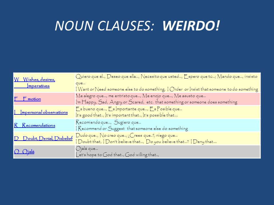 NOUN CLAUSES: WEIRDO! W Wishes, desires, Imperatives.