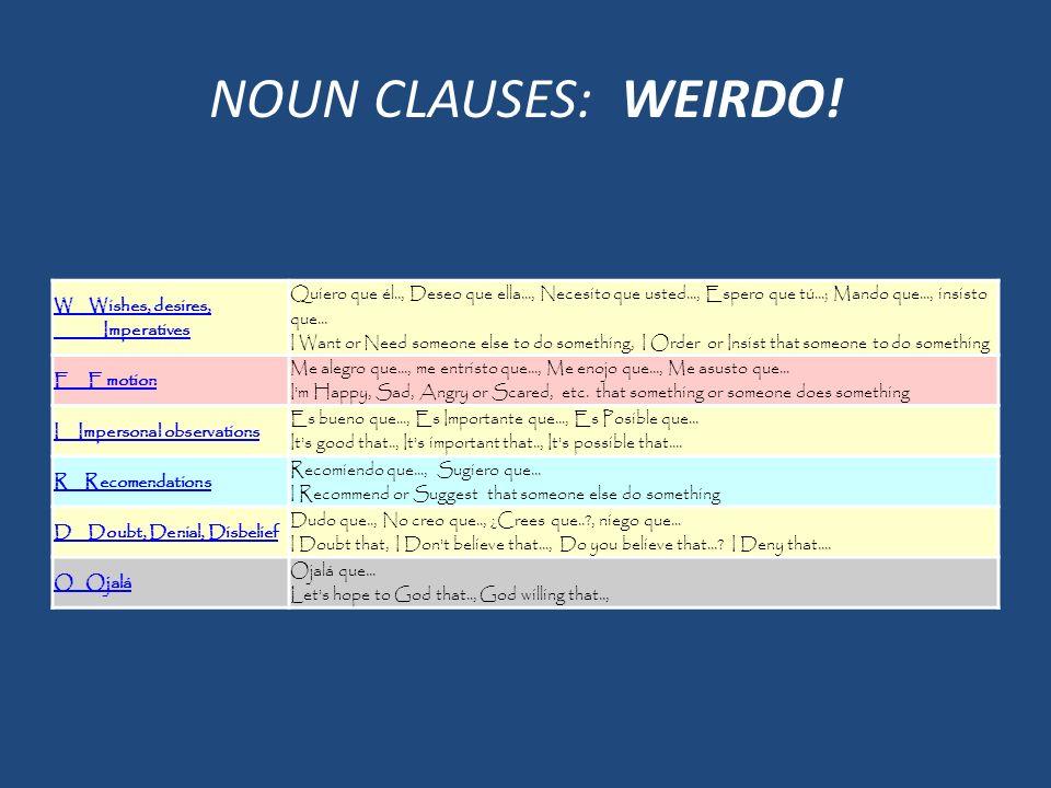 NOUN CLAUSES: WEIRDO! W Wishes, desires, Imperatives.