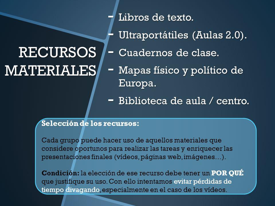 RECURSOS MATERIALES Libros de texto. Ultraportátiles (Aulas 2.0).
