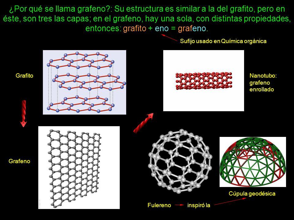 ¿Por qué se llama grafeno