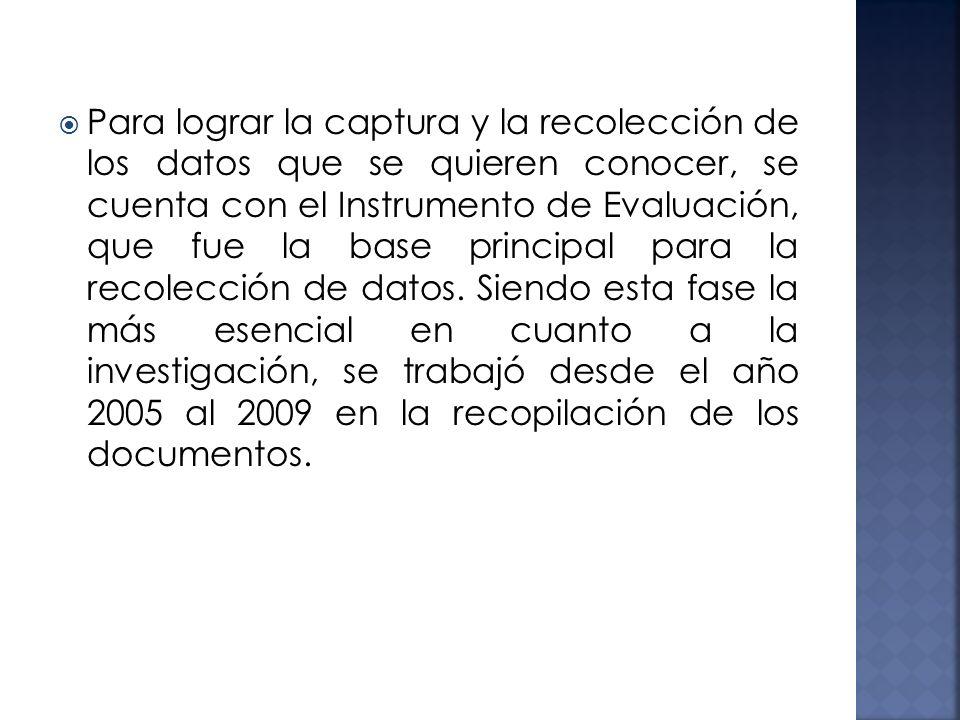 Para lograr la captura y la recolección de los datos que se quieren conocer, se cuenta con el Instrumento de Evaluación, que fue la base principal para la recolección de datos.