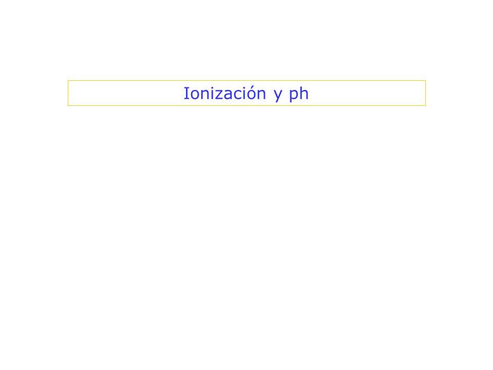 Ionización y ph