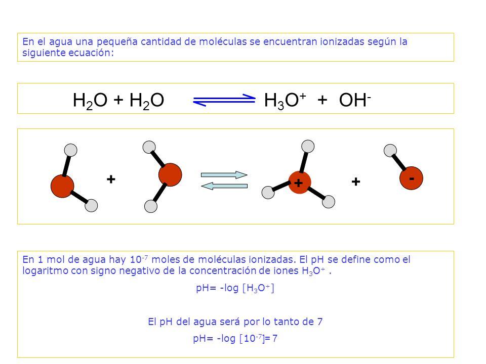 El pH del agua será por lo tanto de 7