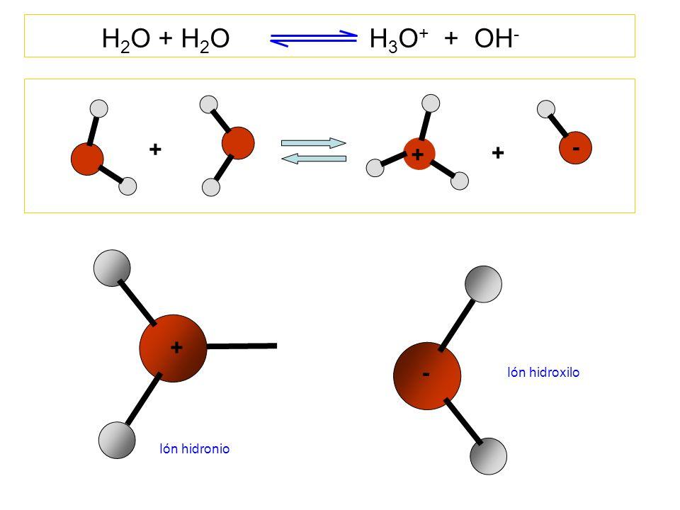 H2O + H2O H3O+ + OH- + - + + + - Ión hidroxilo Ión hidronio