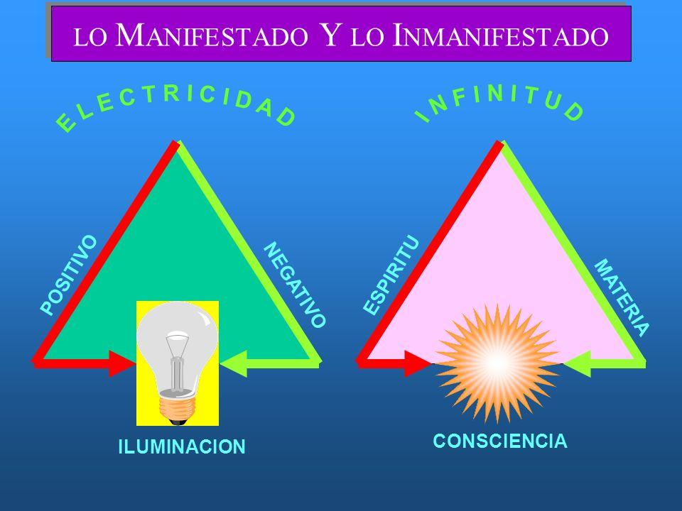 LO MANIFESTADO Y LO INMANIFESTADO