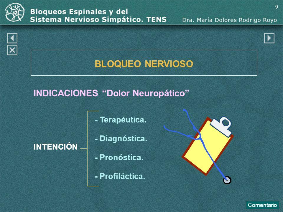 BLOQUEO NERVIOSO INDICACIONES Dolor Neuropático INTENCIÓN
