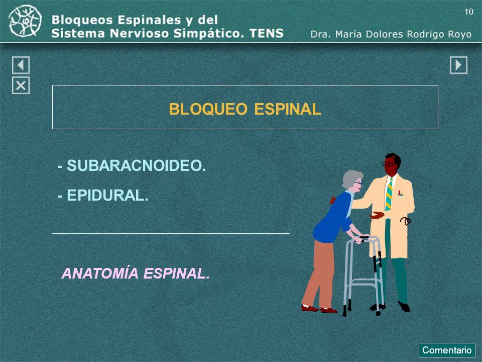 BLOQUEO ESPINAL - SUBARACNOIDEO. - EPIDURAL. ANATOMÍA ESPINAL.