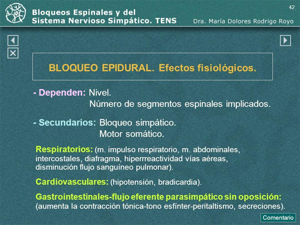 BLOQUEO EPIDURAL. Efectos fisiológicos.
