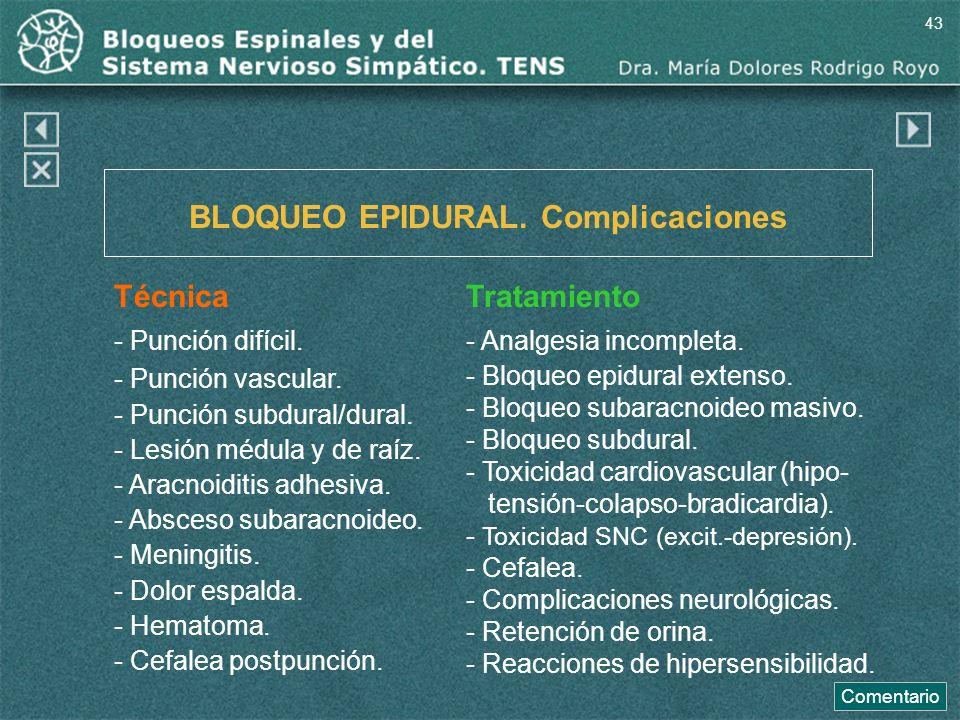 BLOQUEO EPIDURAL. Complicaciones