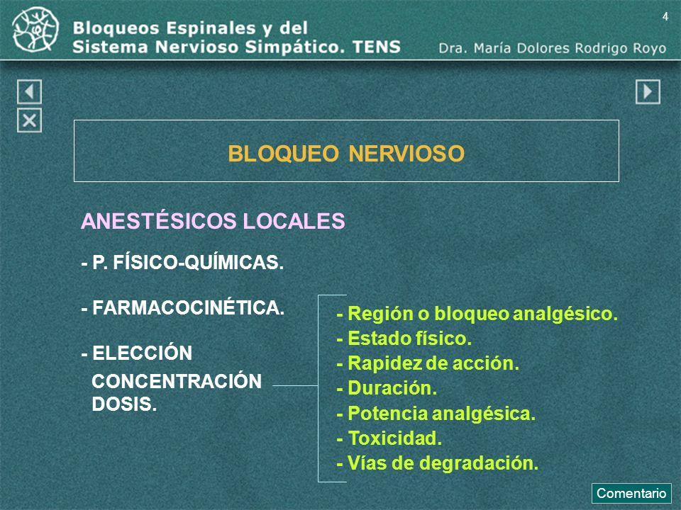 BLOQUEO NERVIOSO ANESTÉSICOS LOCALES - P. FÍSICO-QUÍMICAS.