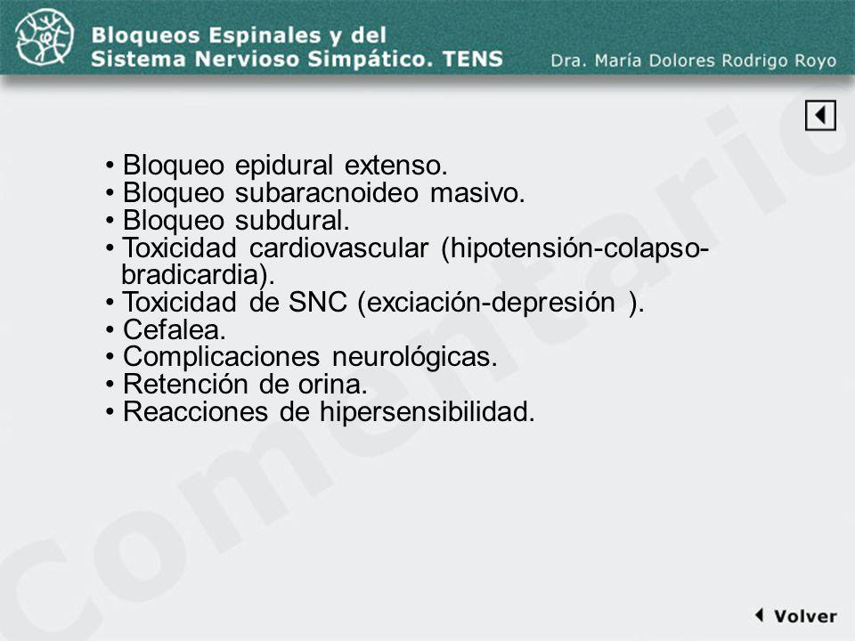 Comentario a la diapo44-2 Bloqueo epidural extenso.