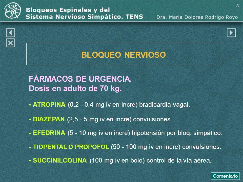 BLOQUEO NERVIOSO FÁRMACOS DE URGENCIA. Dosis en adulto de 70 kg.
