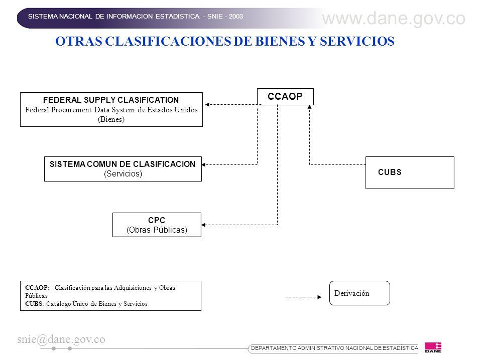 www.dane.gov.co OTRAS CLASIFICACIONES DE BIENES Y SERVICIOS