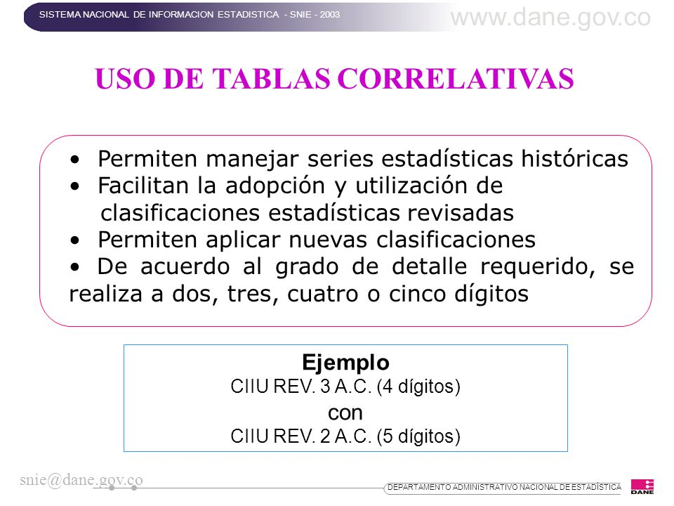 USO DE TABLAS CORRELATIVAS