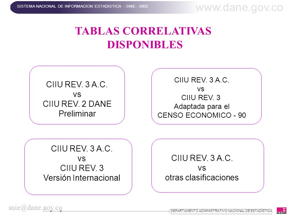 TABLAS CORRELATIVAS DISPONIBLES