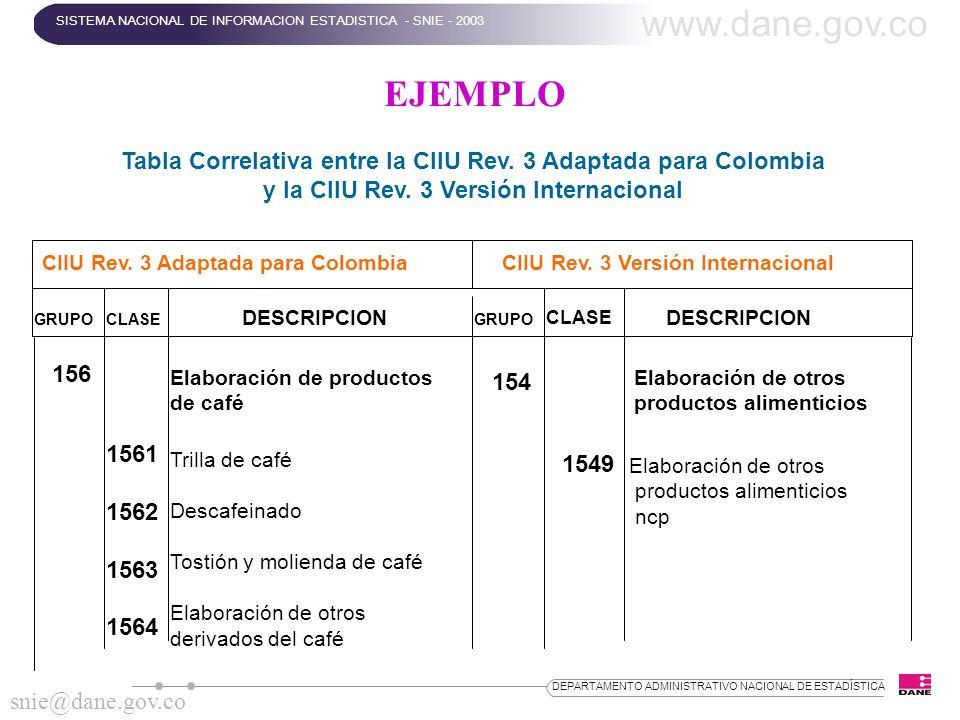 www.dane.gov.co SISTEMA NACIONAL DE INFORMACION ESTADISTICA - SNIE - 2003. EJEMPLO. Tabla Correlativa entre la CIIU Rev. 3 Adaptada para Colombia.