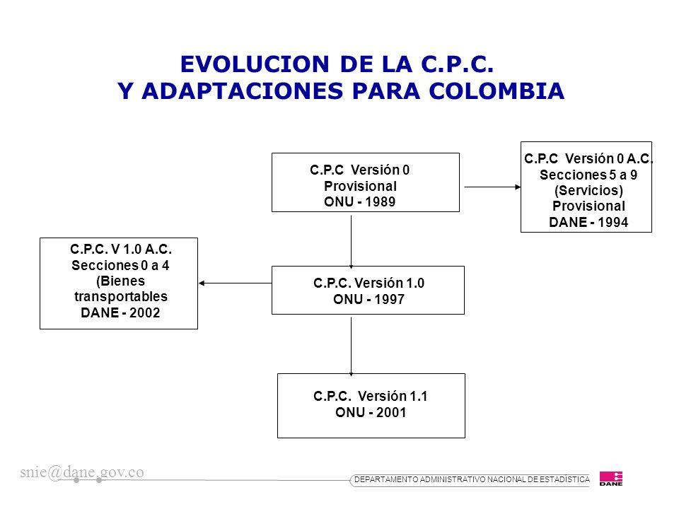 EVOLUCION DE LA C.P.C. Y ADAPTACIONES PARA COLOMBIA
