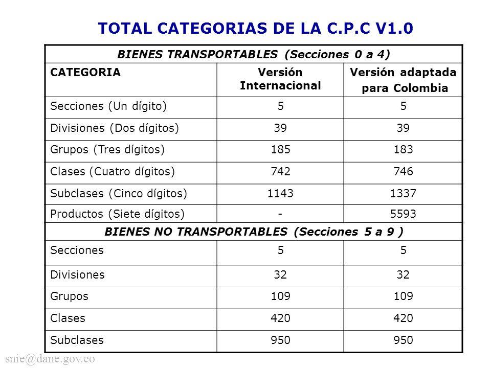TOTAL CATEGORIAS DE LA C.P.C V1.0