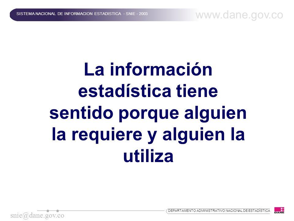 www.dane.gov.co SISTEMA NACIONAL DE INFORMACION ESTADISTICA - SNIE - 2003.