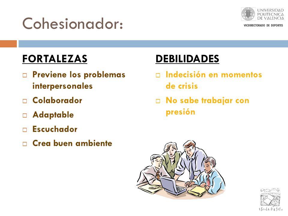 Cohesionador: FORTALEZAS DEBILIDADES