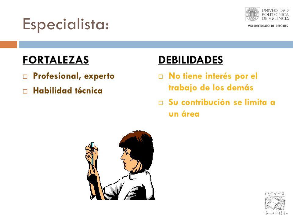 Especialista: FORTALEZAS DEBILIDADES Profesional, experto