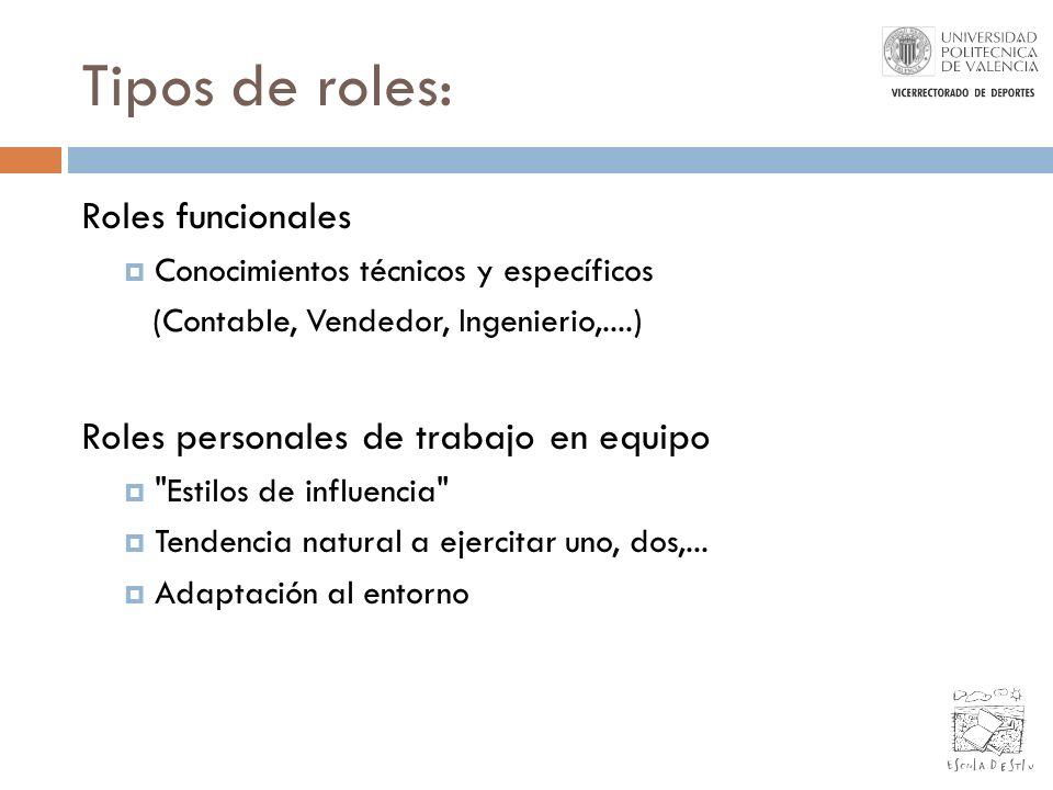 Tipos de roles: Roles funcionales
