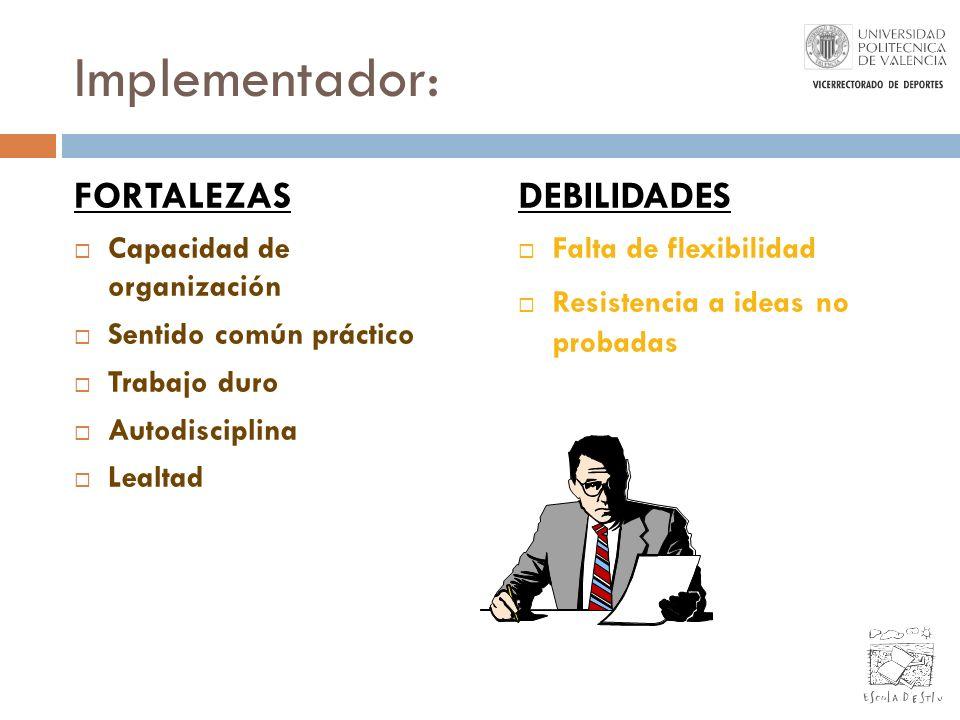 Implementador: FORTALEZAS DEBILIDADES Capacidad de organización