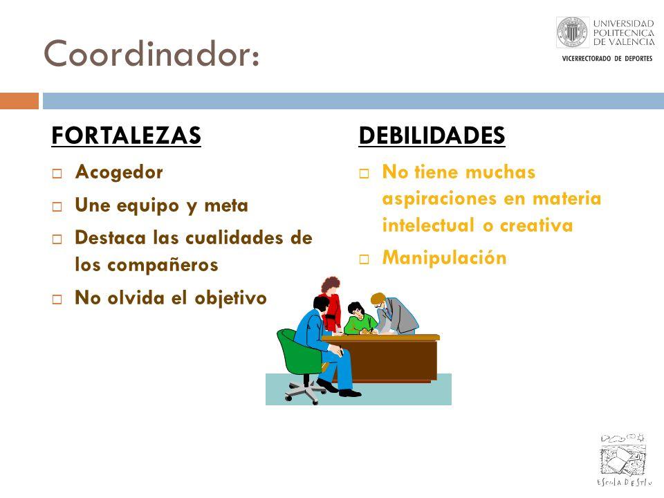 Coordinador: FORTALEZAS DEBILIDADES Acogedor Une equipo y meta
