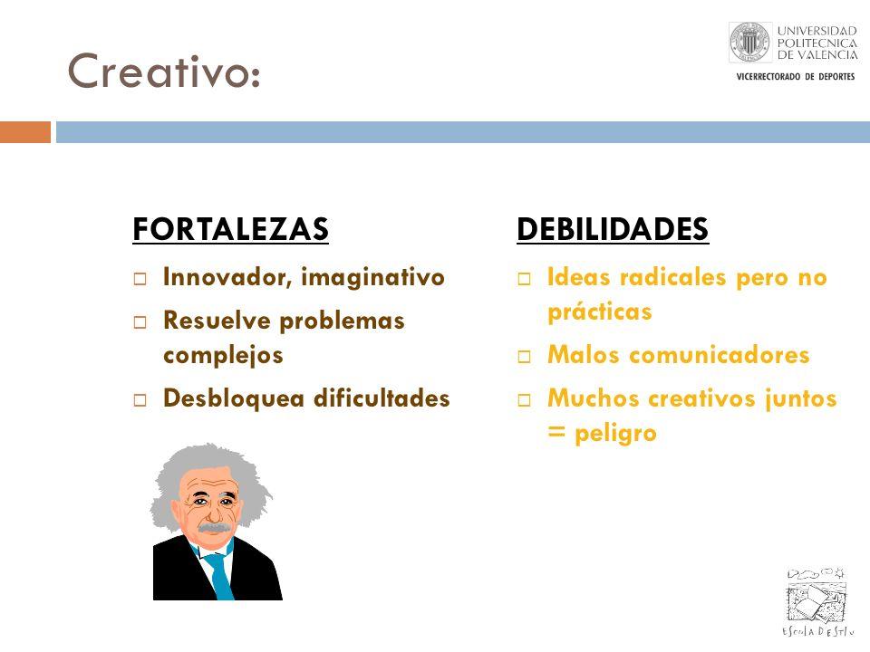 Creativo: FORTALEZAS DEBILIDADES Innovador, imaginativo