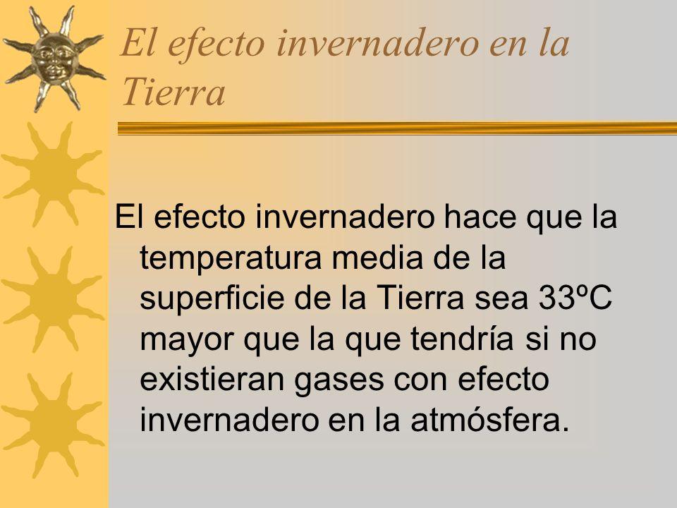 El efecto invernadero en la Tierra