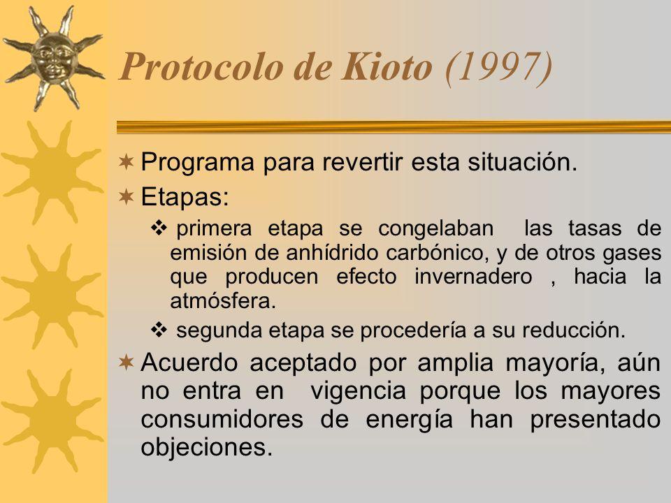 Protocolo de Kioto (1997) Programa para revertir esta situación.